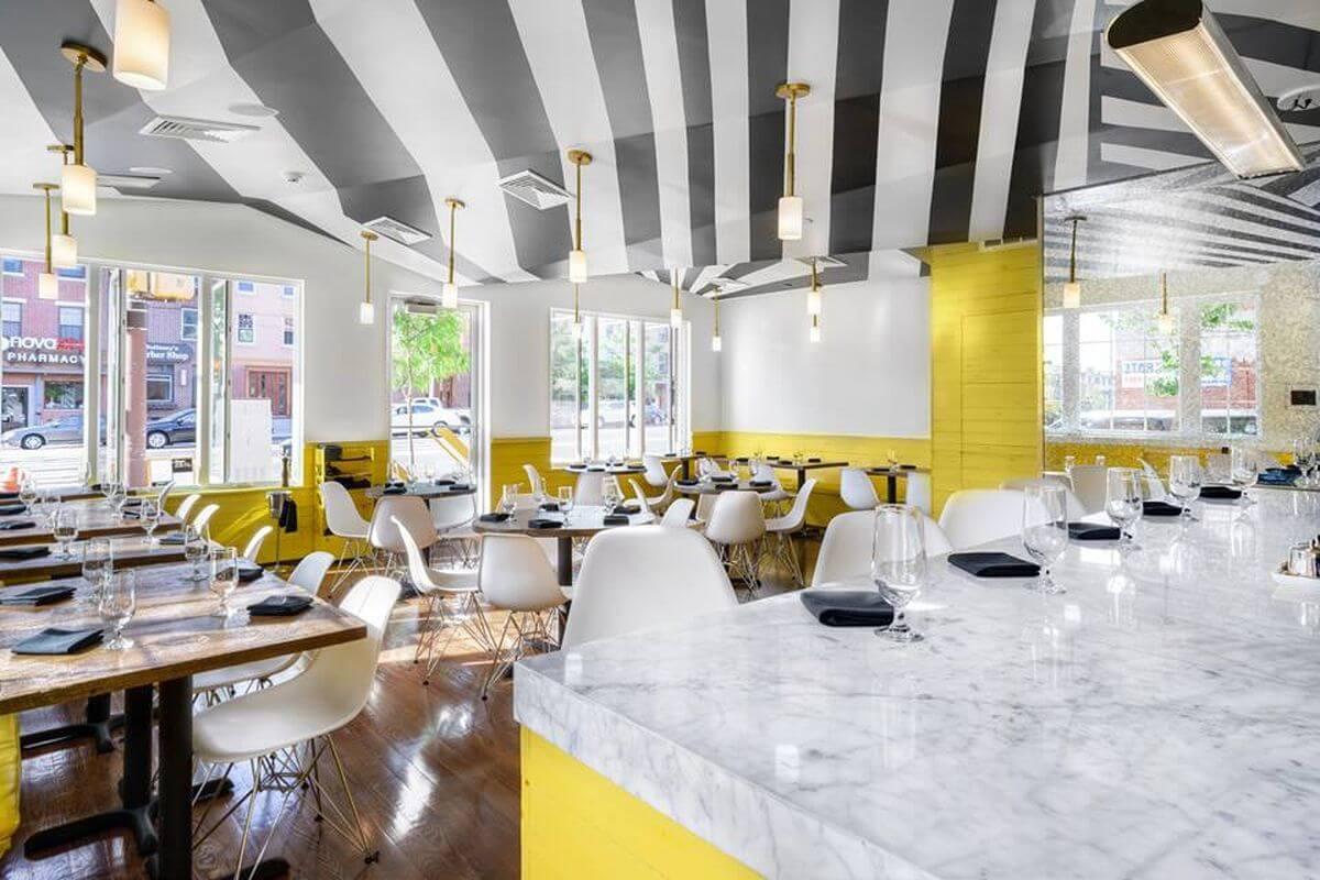 Restoran Otomasyonu Restoran Yazılımı Restoran POS ve Adisyon Sistemi