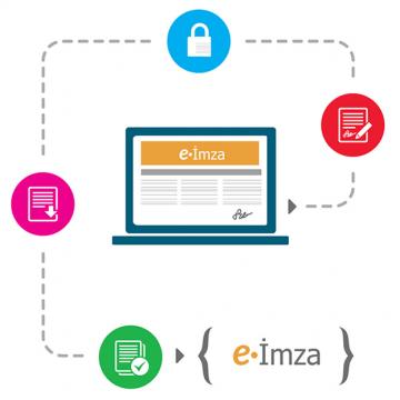 Elektronik imza eray.com.tr