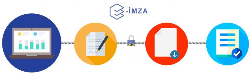 E-imza uygulaması elektronik imza