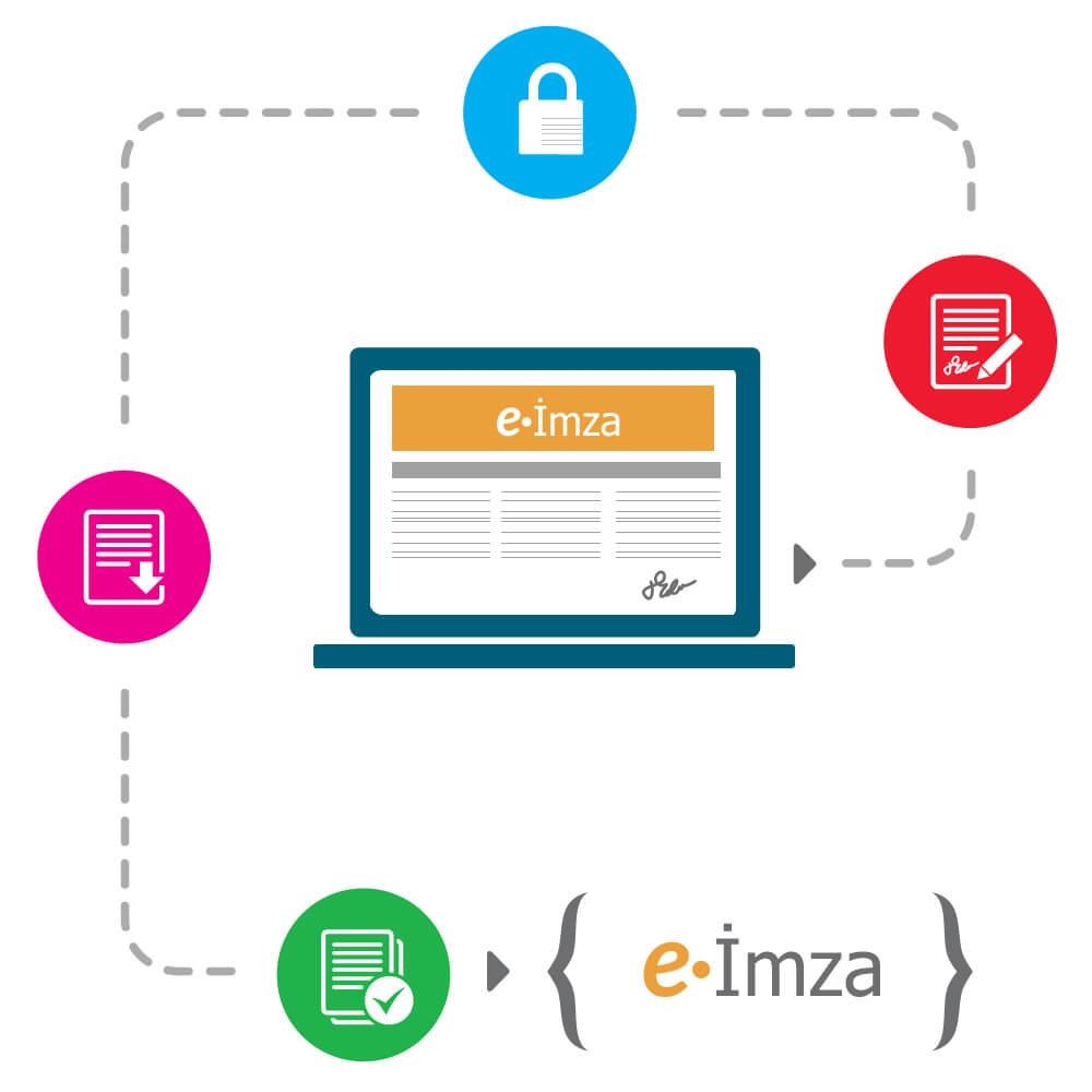 e-imza eray.com.tr Eray teknoloji