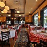Restaurant programı maliyeti hakkında bilinmeyen 3 faktör